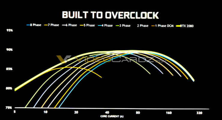 NVIDIA RTX-2080 Cool and Quiet